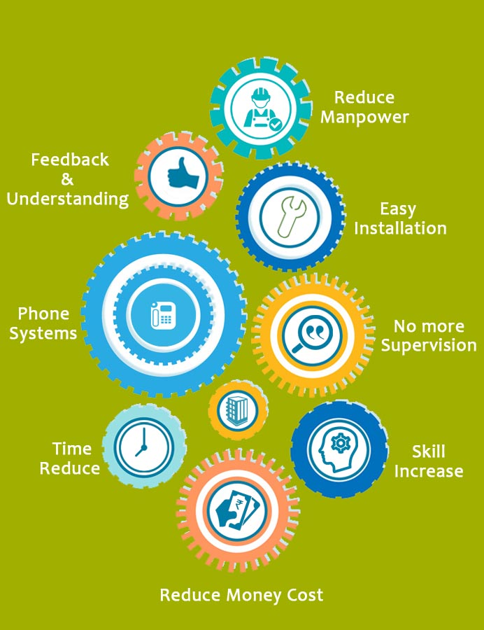 advantages to automating your office activities advantages of office automation